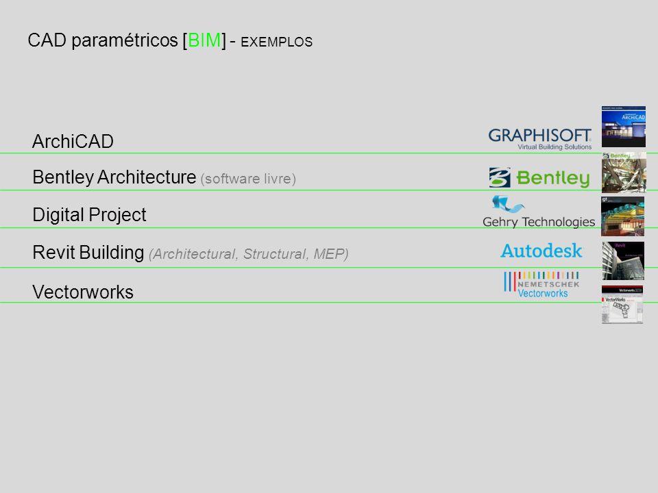CAD paramétricos [BIM] - EXEMPLOS